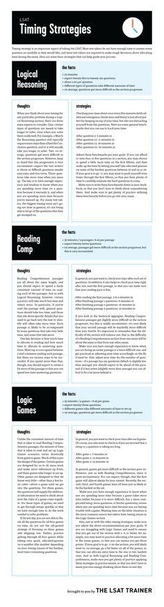 #lsat #lsattrainer LSAT Timing Strategies for Reading Comprehension, Logical Reasoning, and Logic Games