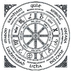 Wicca Wheel of the Year Book of Shadows Parchment Page Poster Witch Pagan