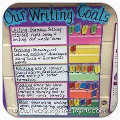 Writing Anchor Chart- Writing Goals! Writing Goals, Writing Strategies, Writing Lessons, Writing Workshop, Writing Resources, Teaching Writing, Reading Goals, Writing Process, Writing Ideas