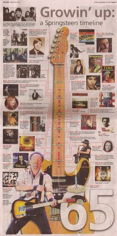 Timeline of Bruce Springsteen's first 65 years, as published in the Asbury Park Press. His birthday is September bigger version here. Bruce Springsteen Quotes, Springsteen Concert, The Boss Bruce, Le Talent, Boss Me, E Street Band, 65th Birthday, Birthday Ideas, Rock Artists