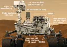 How the Mars Curiosity Rover Works