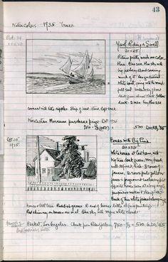 Edward Hopper's sketchbook workman: myimaginarybrooklyn: anaarp: