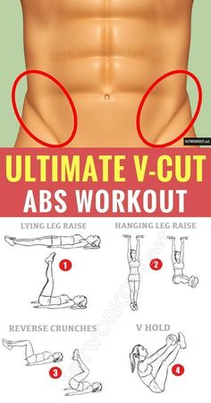 a workout you can follow to get your V cut abs. #absworkout #abs #exercises #womensworkout #homeworkoutplan #fitness #rippedabswomen #fitnessabs