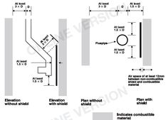 flue regs, distance to combustables (plasterboard) Plasterboard, Elevation Plan, Air Space, Log Burner, Wood Burning, Beams, How To Plan, Stoves, Distance