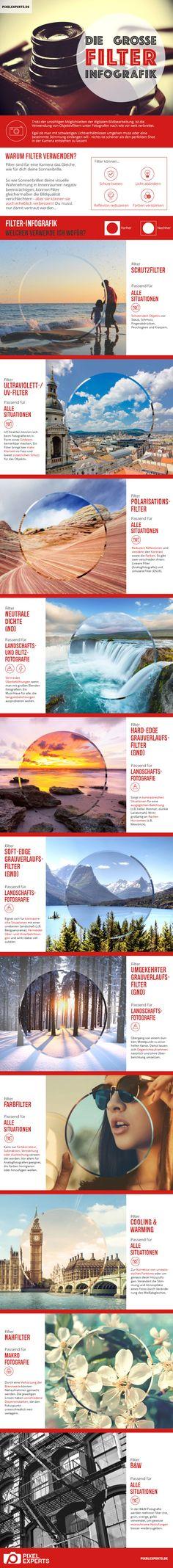 Infografik zum Einsatz von Filtern in der Fotografie mit Beispielen