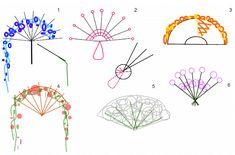 Теория флористики. Основы флористики в лекциях.: Свадебная флористика. Букет - веер для невесты.