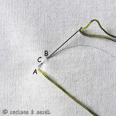 Stem stitch: also known as: crewel stitch stalk stitch point de cable - More embroidery tutorials on the blog