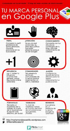 Por qué incluir Google Plus en tu estrategia de marca personal #infografia #infographic #marketing