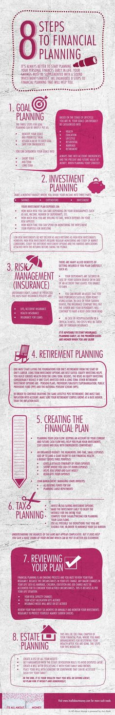 How To Start Your First Basic Personal Financial Plan  Financial