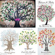 gästebuch als Baum