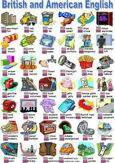 EwR.Vocabulary #English - Poster: American versus British English