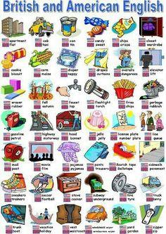 EwR.Vocabulary #English - Poster: American versus British English