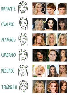 ... Tipos de rostros.