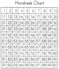 See 5 Best Images of Printable Hundreds Chart Inspiring Printable Hundreds Chart printable images. Hundred Printable 100 Chart Printable Number Chart 0 100 Free Hundred Printable 100 Chart One Hundreds Chart Printable Math Hundreds Chart Hundreds Chart Printable, Free Printable Numbers, Free Printable Worksheets, Free Printables, Printable Coloring, 100 Number Chart, Numbers 1 100, Numbers For Kids, Kindergarten Math Worksheets