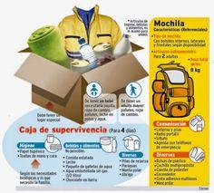 Infografías del Perú: Caja y mochila de supervivencia para terremotos