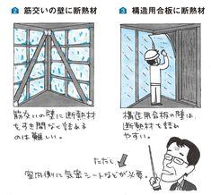 本当に怖い「内部結露」 断熱材取り付け誤ると命取り: 日本経済新聞
