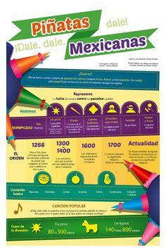 infografia_pinatas