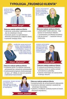 W książce Klient w centrum uwagi dowiesz się jak radzić sobie nawet z tak trudnymi klientami zapraszam  do rezerwacji w przedsprzedaży:http://sklep.kontraktosh.pl/kategoria/zapowiedzi/klient-w-centrum-uwagi www.kontraktosh.pl