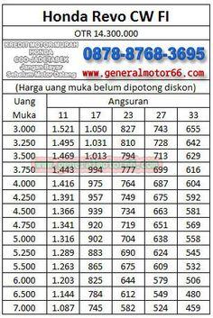Adira finance kredit motor honda price list daftar for Honda financial services hours