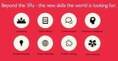 The 8 Skills Students Must Have For The Future - Edudemic