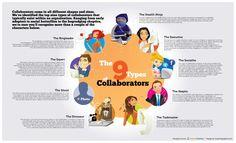 Los 9 tipos de colaboradores