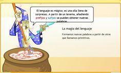 Formación de palabras:prefijos, sufijos,composición