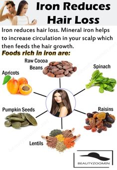 10 Methods to Increase the Growth of your Hair - Beautyzoomin Hair Remedies For Growth, Hair Growth Tips, Hair Loss Remedies, Hair Growth Food, Foods For Hair Loss, My Hairstyle, Kid Hairstyles, Natural Hairstyles, Healthy Hair Tips