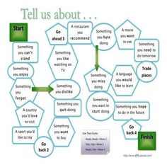Tell Us About Game Board: A speaking activity using gerunds and infinitives for Intermediate ESL.