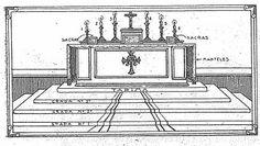 Partes del altar