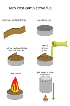 DIY: Camp stove/heat source from a tuna can, cardboard, & oil. (Dunway Enterprises) http://dunway.biz/survive_natural_calamity/index.html