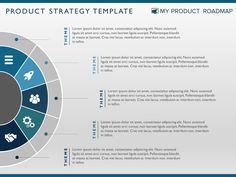 Strategic Planning Ppt Template - 40 Strategic Planning Ppt Template , Basic Strategic Plan Template for Powerpoint Slidemodel Strategic Planning Template, Marketing Strategy Template, Marketing Plan, John Maxwell, Mbti, Strategic Roadmap, Simple Business Plan Template, Change Management, Presentation Layout