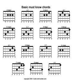 guitar chords | Tumblr