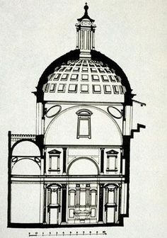 Elevation Drawing of Michelangelo's c.1519 design for the New Sacristy (the Medici Chapel) in the Church of San Lorenzo, c.1519