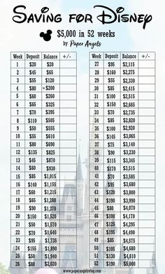 Disney on the Cheap Disney-Sparplan - US-Dollar in 52 Wochen. 52 Week Saving Plan, Saving Ideas, 5 Year Plan, Money Saving Challenge, Money Saving Tips, Money Tips, Saving Money Weekly, 52 Week Savings Challenge, Money Budget