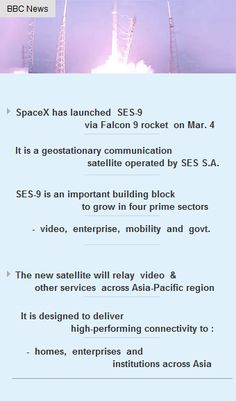 SpaceX has launched SES-9viaFalcon 9 rocket http://arzillion.com/S/eLq3pl