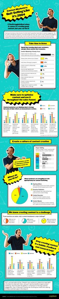 Hola: Una infografía que plantea si ¿Está el marketing de contenidos todavía en 2004? Un saludo Brought to you by Real-Time Content Software by Captora