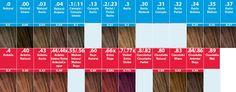 Vopsea de par Indola Permanent Caring Color Blond Inchis