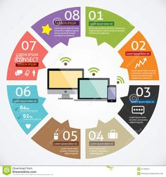 vector-circle-computer-mobile-device-concepts-icons-infographics-31792915.jpg (1300×1390)