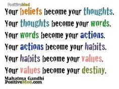 Image result for thoughts become actions