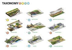 Program Taxonomy
