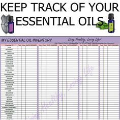 Essential Oil Inventory -- create a list of Have and Want It ...