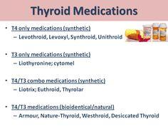 thyroid_medication