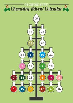 Html5 periodical table tabla peridica de los elementos html5 click on the chemist trees flasks to see that days molecule along with a short urtaz Images