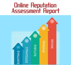 How ORM Help for an Online Business - Online Reputation Assessment Report #ORM #Business #Services #Help #Report #Growth #Assistant
