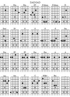 DADGAD Guitar Open Tuning Chord Chart