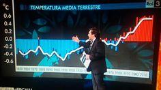 La febbre del Pianeta @ScalaMercalli: il 2014 è l'anno più caldo in assoluto. #ScalaMercalli