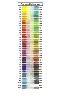 Inktense color chart with and without aloe vera. I assume same values with fabric medium
