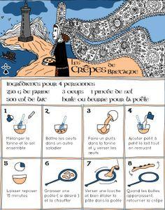 Image : la recette des crêpes bretonnes