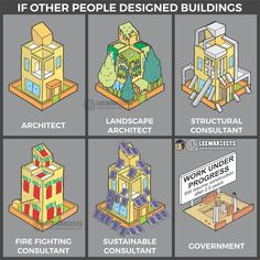 Image 3 of 3 from gallery of What Would Happen if Other People Designed Buildings. Courtesy of The Leewardists Architecture Memes, Landscape Architecture, Architecture Design, Architects Quotes, Building Images, Decor Interior Design, Room Interior, Other People, New Art