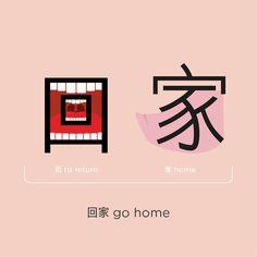 Aprender chino con dibujos. To go home